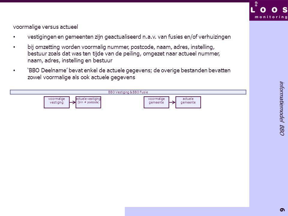 6 informatiemodel BBO voormalige versus actueel vestigingen en gemeenten zijn geactualiseerd n.a.v.