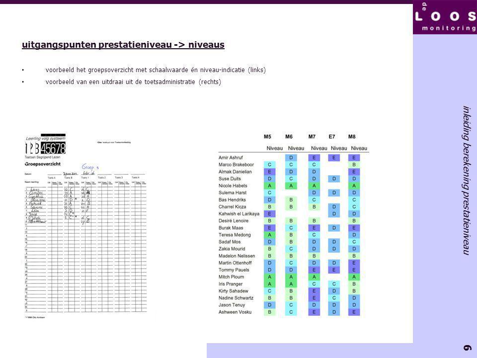 6 inleiding berekening prestatieniveau uitgangspunten prestatieniveau -> niveaus voorbeeld het groepsoverzicht met schaalwaarde én niveau-indicatie (l