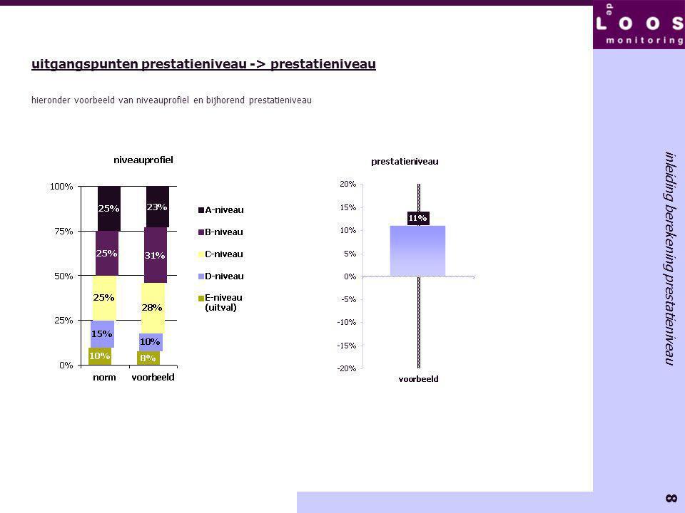 9 inleiding berekening prestatieniveau uitgangspunten prestatieniveau -> prestatieniveau hieronder het basisprincipe voor het vaststellen van het prestatieniveau profiel niveau-indicaties +2% +7% +4% -2% 0% 25% 50% 75% 100% resultaatverschil met norm 8% 10% 28% 31% 23%