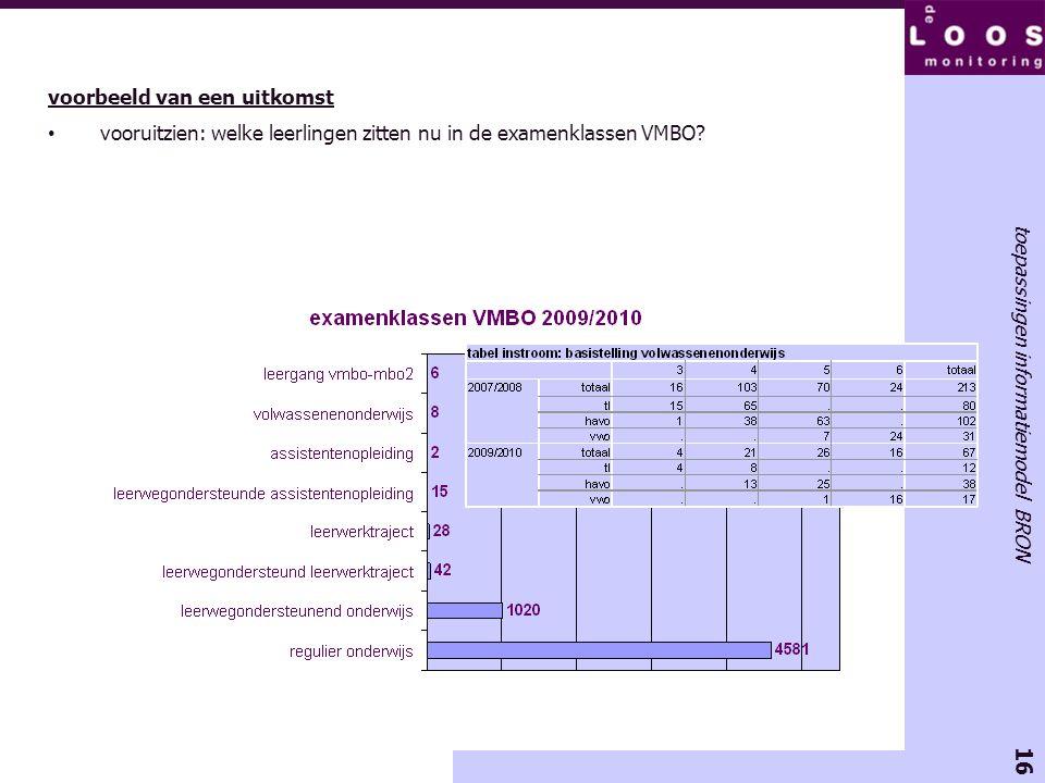 16 toepassingen informatiemodel BRON voorbeeld van een uitkomst vooruitzien: welke leerlingen zitten nu in de examenklassen VMBO?