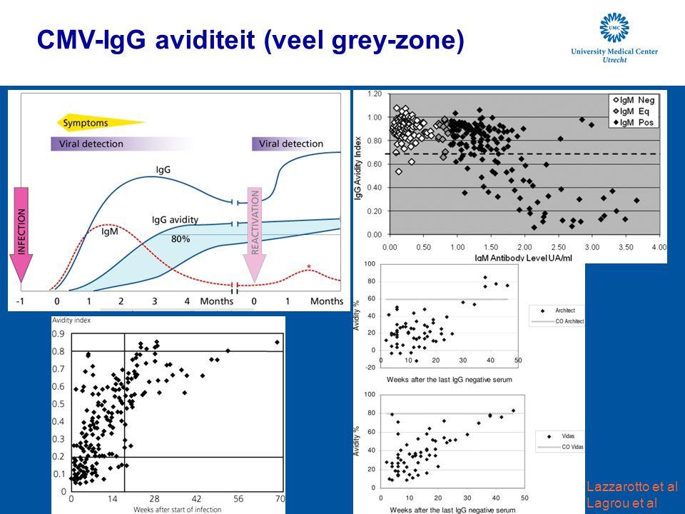 Toxoplasma-IgG aviditeit Iqbal et al Montoya et al