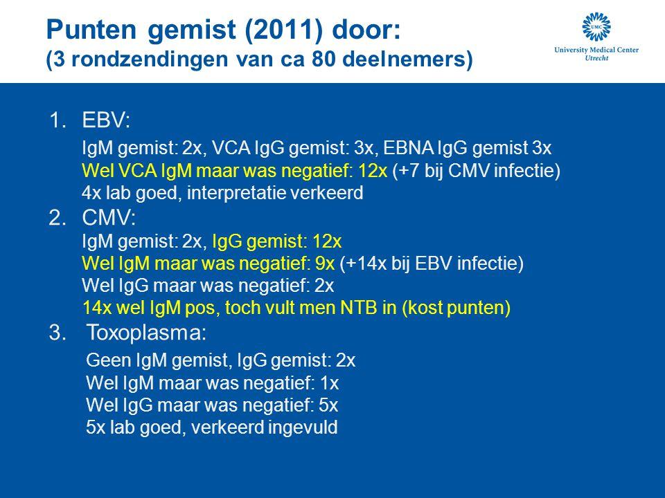 Trends in de tijd (methodegebruik): Aantal deelnemers en methode voor CMV IgG in de tijd Aantal deelnemers en methode voor Toxoplasma IgG in de tijd