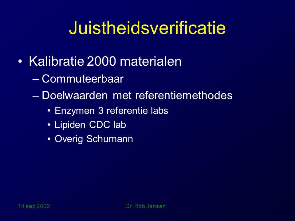 14 sep 2006 Dr.
