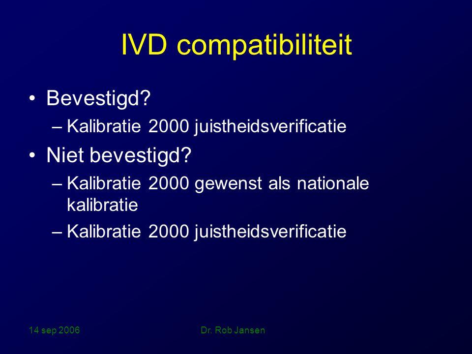 14 sep 2006 Dr.Rob Jansen IVD compatibiliteit Bevestigd.