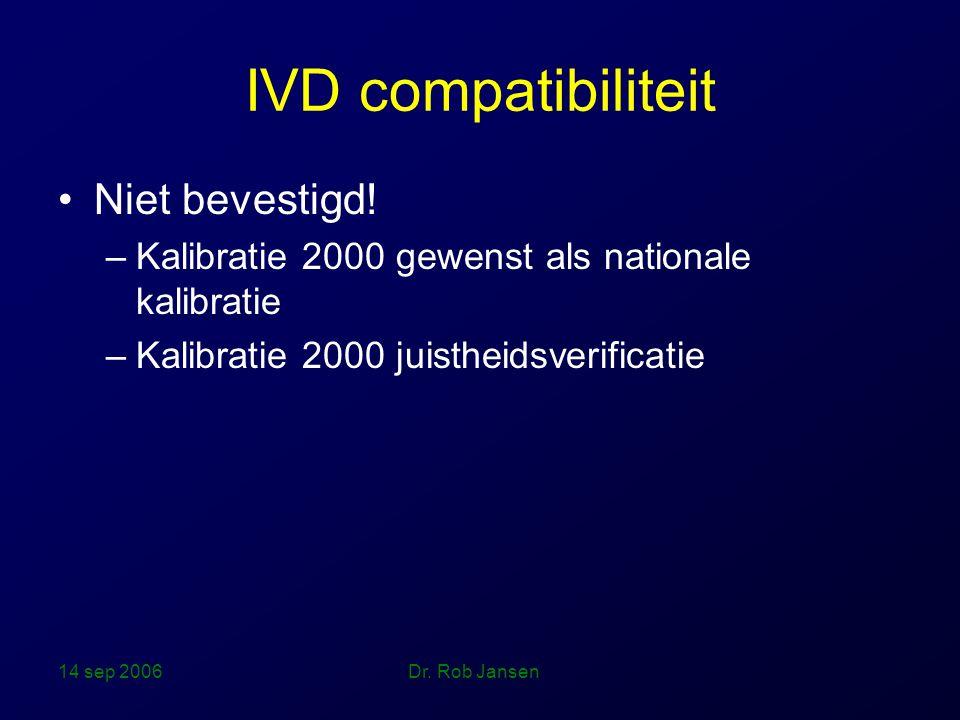 14 sep 2006 Dr.Rob Jansen IVD compatibiliteit Niet bevestigd.