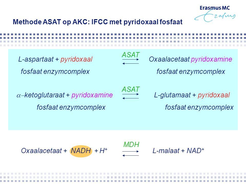Oxaalacetaat + NADH + H + L-malaat + NAD + L-aspartaat + pyridoxaal Oxaalacetaat pyridoxamine fosfaat enzymcomplex Methode ASAT op AKC: IFCC met pyrid