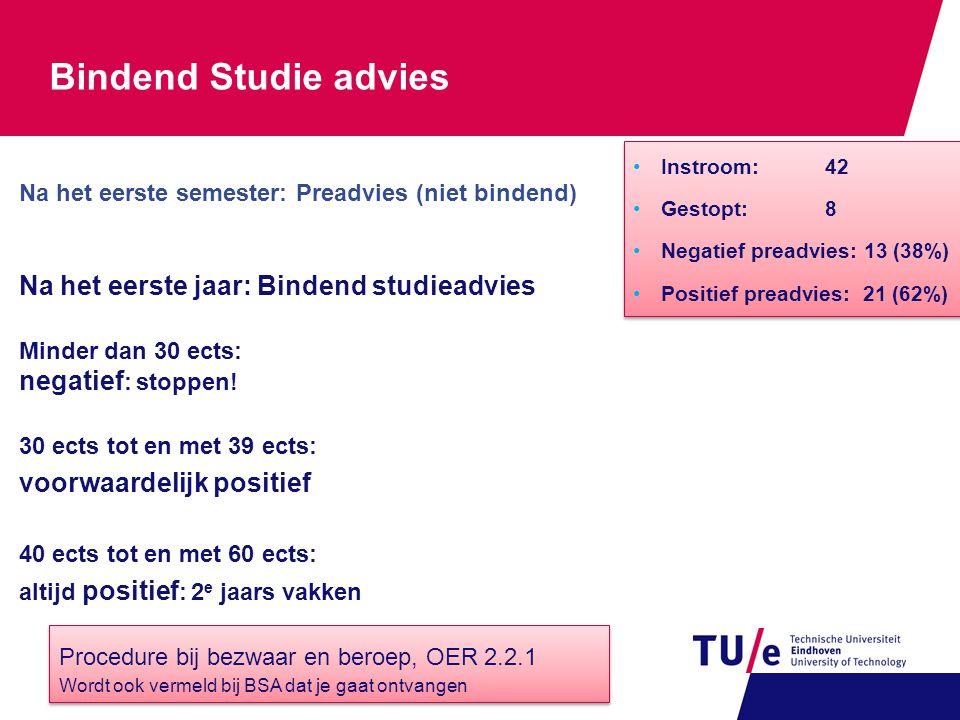 Na het eerste semester: Preadvies (niet bindend) Na het eerste jaar: Bindend studieadvies Minder dan 30 ects: negatief : stoppen! 30 ects tot en met 3