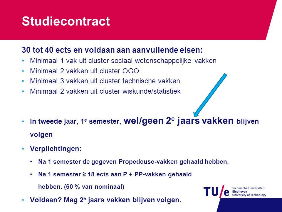 Studiecontract 30 tot 40 ects en voldaan aan aanvullende eisen: Minimaal 1 vak uit cluster sociaal wetenschappelijke vakken Minimaal 2 vakken uit clus