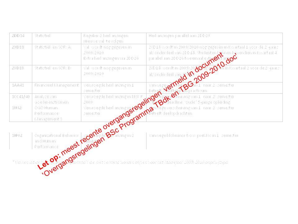 Let op: meest recente overgangsregelingen vermeld in document Overgangsregelingen BSc Programma TBdk en TBG 2009-2010.doc