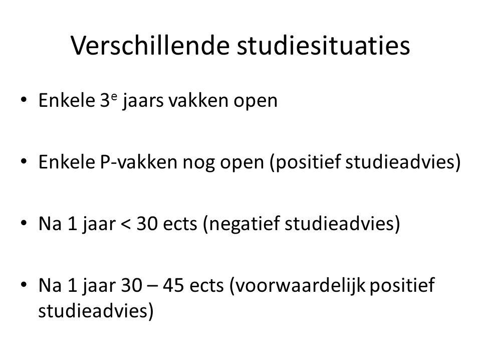 Verschillende studiesituaties Enkele 3 e jaars vakken open Enkele P-vakken nog open (positief studieadvies) Na 1 jaar < 30 ects (negatief studieadvies) Na 1 jaar 30 – 45 ects (voorwaardelijk positief studieadvies)