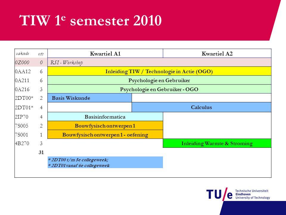 TIW 2 e semester 2010 vakcodeects Kwartiel B3Kwartiel B4 0A4116Markten en sociale organisatievormen voor technologische innovatie 0A4133Markten en sociale organisatievormen voor technologische innovatie (OGO) 2DT023Lineaire Algebra 2DT033Kansrekening en Statistiek I 15 [14]BOUWTECHNOLOGIE 7W0803Stedebouw 7R3002Bouwprocesleer 7S0202Materiaalkunde 1 7TW077Bouwatelier voor TIW [14]ENERGIETECHNOLOGIE 4A2503Signaalanalyse 4A3203Systeemanalyse 2DW003Vectorcalculus 4G0262OGO Energietechnologie 4G0273OGO Energietechnologie [14]ICT 1BB313Procesmodelleren 2IP804Objectgeoriënteerd Programmeren 2ID153Mens Machine Interactie 0A8044OGO ICT