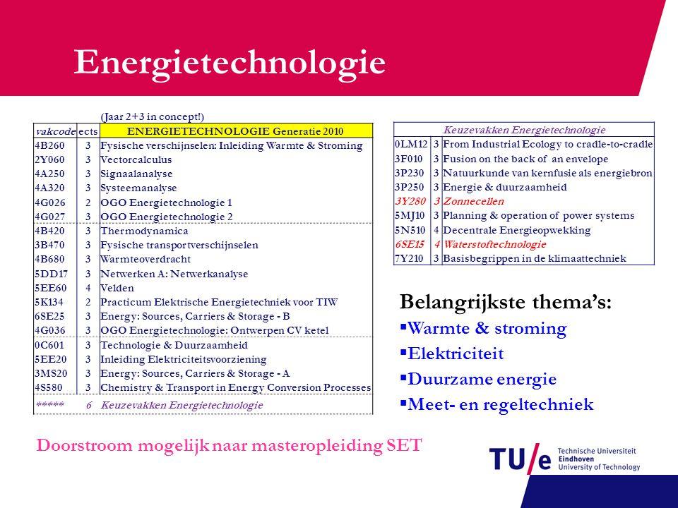 (Jaar 2+3 in concept!) vakcodeectsICT Generatie 2010 2IP704Basisinformatica 2IP0804Objectgeoriënteerd programmeren 2ID153Mens Machine Interactie 1BB303Procesmodelleren 0A8044OGO Technische Systemen: ICT 2IT056Logica & Verzamelingenleer / instructie 2IC073Computersystemen / instructie 1 2IC083Computersystemen / instructie 2 5JJ903Computernetwerken 2IT163Eindige Automaten en Processen 2IT193Berekenbaarheid & uitvoerbaarheid 2II076Bedrijfsinformatiesystemen 2ID056Datamodelleren en Databases *****9keuzevakken ICT 60 keuzevakken ICT 2IT256Discrete structuren 2II153Datamining & kennissystemen 2IP253Software Engineering 2IN056Operatingsystemen 2IN753Communicating Systems 2IW056Softwarespecificatie 2IA053Functioneel programmeren 2IS053Security 2II253Webtechnologie 2II603Technologie van Informatiesystemen ICT Belangrijkste thema's:  Logica  Programmeren  Databases  [Webtechnologie] Doorstroom mogelijk naar masteropleiding BIS