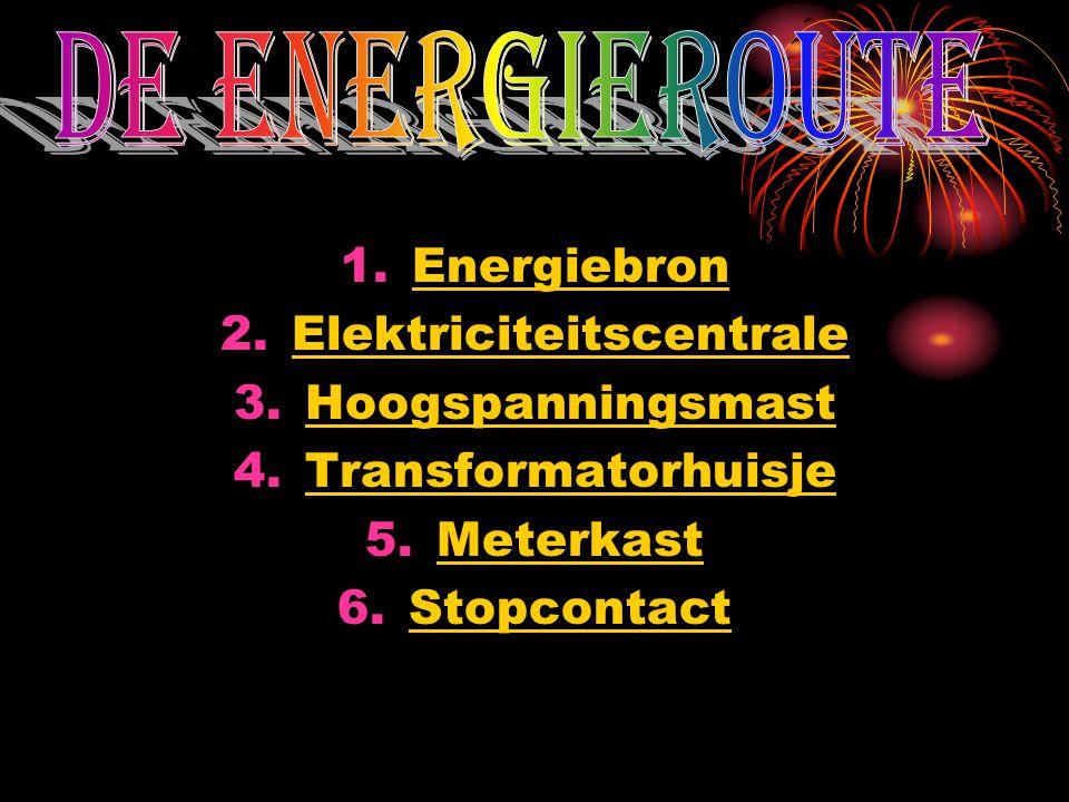 1.Energiebron 2.Elektriciteitscentrale 3.Hoogspanningsmast 4.Transformatorhuisje 5.Meterkast 6.Stopcontact