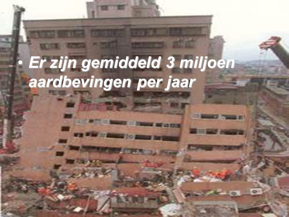 Er zijn gemiddeld 3 miljoen aardbevingen per jaarEr zijn gemiddeld 3 miljoen aardbevingen per jaar