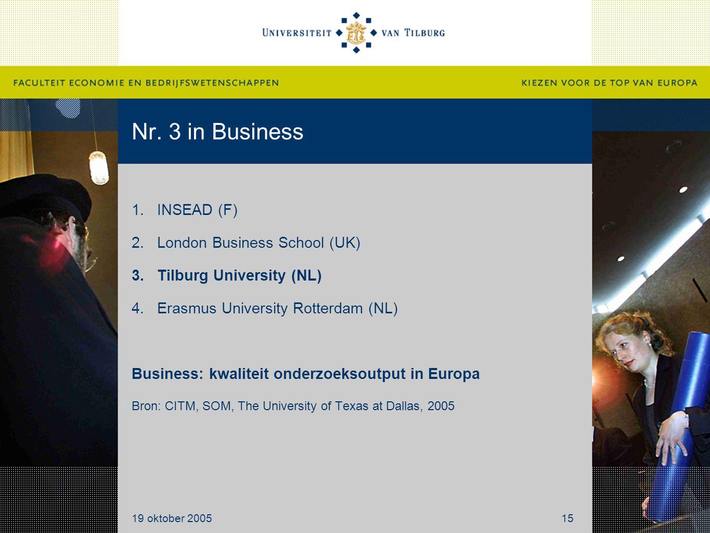 Nr. 3 in Business 1.INSEAD (F) 2.London Business School (UK) 3.Tilburg University (NL) 4.Erasmus University Rotterdam (NL) Business: kwaliteit onderzo