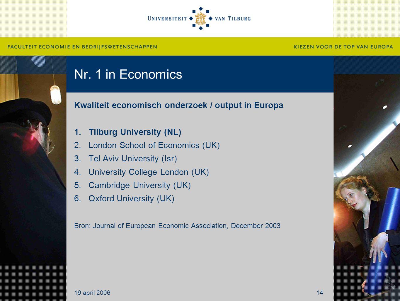 Nr. 1 in Economics Kwaliteit economisch onderzoek / output in Europa 1.Tilburg University (NL) 2.London School of Economics (UK) 3.Tel Aviv University