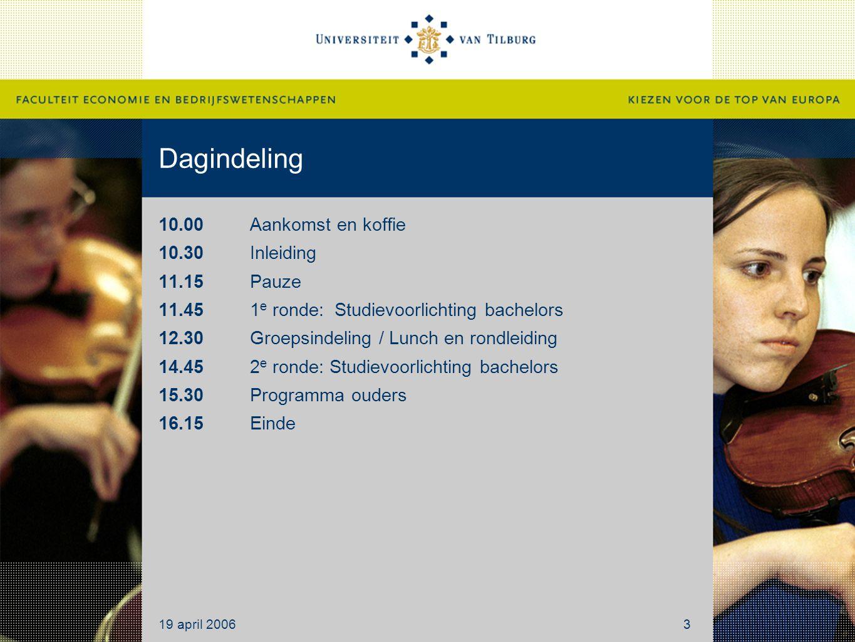 Universiteit van Tilburg 6Faculteiten Economie en Bedrijfswetenschappen Rechtsgeleerdheid Communicatie en Cultuur Sociale Wetenschappen Wijsbegeerte Theologie 19 april 20064