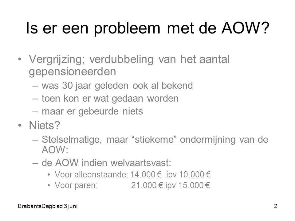BrabantsDagblad 3 juni2 Is er een probleem met de AOW? Vergrijzing; verdubbeling van het aantal gepensioneerden –was 30 jaar geleden ook al bekend –to