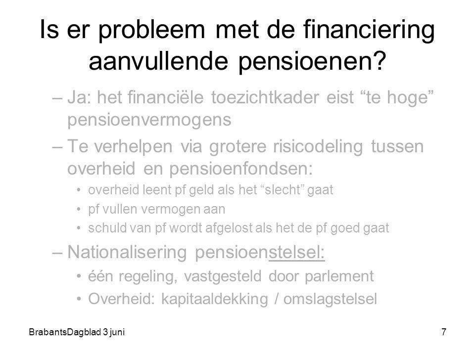 """BrabantsDagblad 3 juni7 Is er probleem met de financiering aanvullende pensioenen? –Ja: het financiële toezichtkader eist """"te hoge"""" pensioenvermogens"""