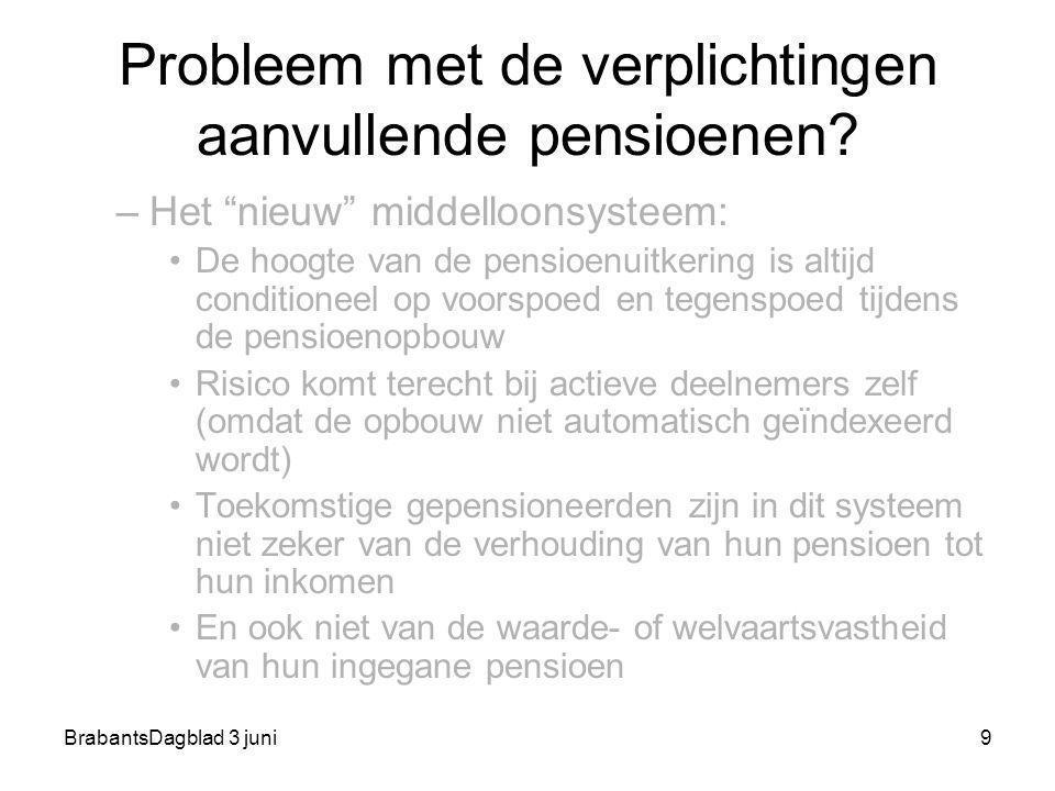"""BrabantsDagblad 3 juni9 Probleem met de verplichtingen aanvullende pensioenen? –Het """"nieuw"""" middelloonsysteem: De hoogte van de pensioenuitkering is a"""
