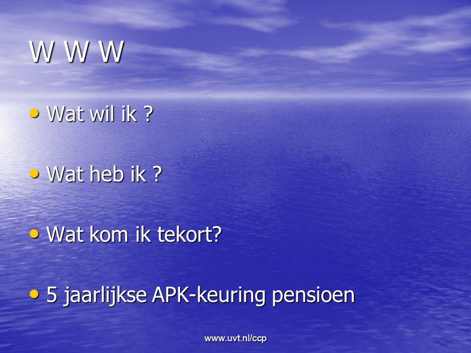 www.uvt.nl/ccp W W W Wat wil ik . Wat wil ik . Wat heb ik .