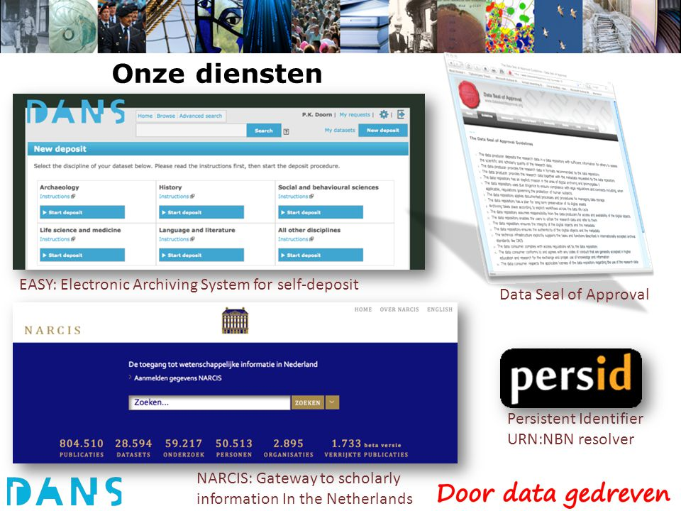 EASY: Electronic Archiving System for self-deposit NARCIS: Gateway to scholarly information In the Netherlands Data Seal of Approval Persistent Identifier URN:NBN resolver Onze diensten