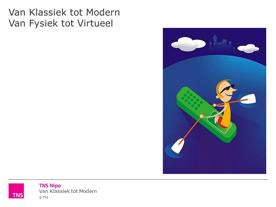 3.14 X AXIS 6.65 BASE MARGIN 5.95 TOP MARGIN 4.52 CHART TOP 11.90 LEFT MARGIN 11.90 RIGHT MARGIN Van Klassiek tot Modern © TNS Geïnteresseerd.