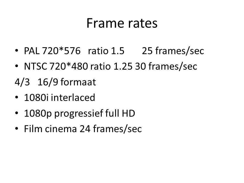 Televison standaarden Standaard-definitie televisie (SDTV):SDTV – 480i (NTSC standaard gebruikt een analoog systeem van 486i gesplit in twee interlaced velden van 243 lijnen) 480iNTSCinterlaced – 576i (PAL, 720×576 gesplit in twee interlaced velden van 288 lijnen) 576iPAL Enhanced-definitie televisie (EDTV):EDTV – 480p (720×480 progressieve scan) 480pprogressieve scan – 576p (720×576 progressieve scan) 576p