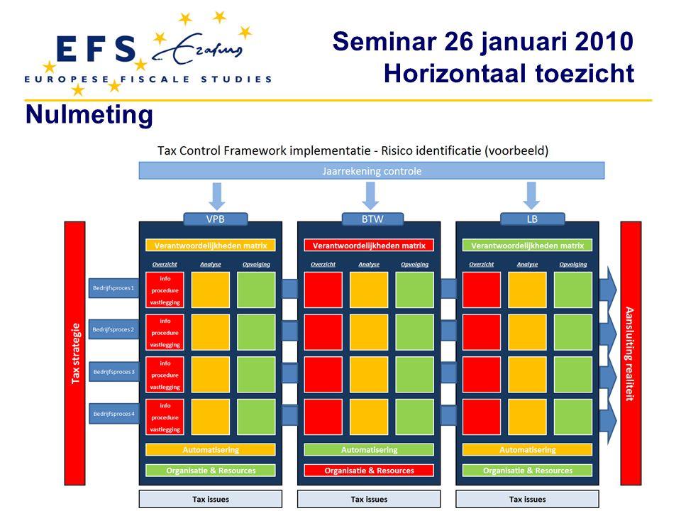 Seminar 26 januari 2010 Horizontaal toezicht Nulmeting