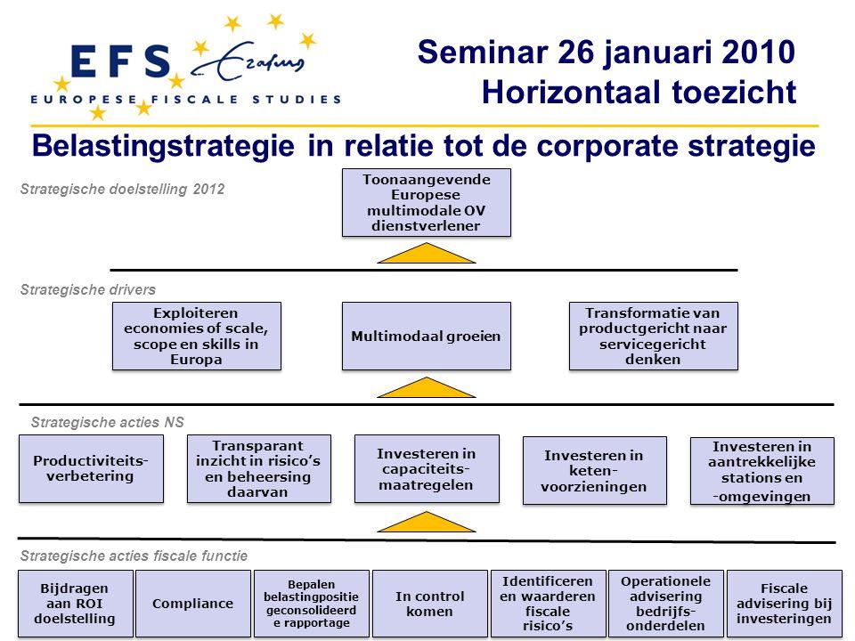 Seminar 26 januari 2010 Horizontaal toezicht Strategische acties NS Strategische drivers Productiviteits- verbetering Transparant inzicht in risico's