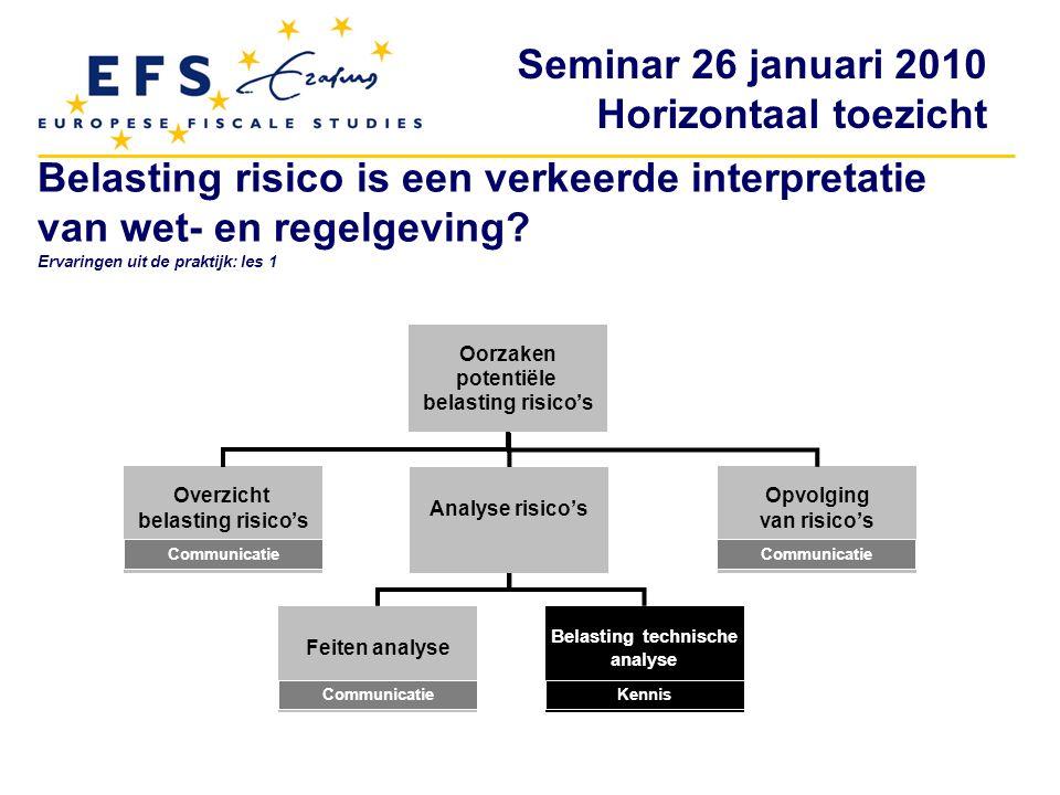 Seminar 26 januari 2010 Horizontaal toezicht Volledig in control is illusie Onbewust bekwaam Onbewust onbekwaam Investeren in mensen Nieuwe werkwijze grote winst HT