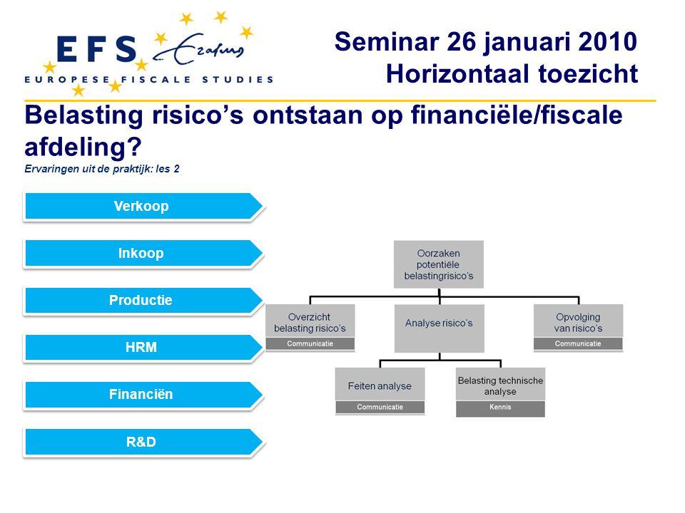 Seminar 26 januari 2010 Horizontaal toezicht Blauwdruk Verkoop Inkoop Productie Financiën HRM Overzicht Analyse Opvolging Belasting Strategie Automatisering, Organisatie & Resources Aansluiting realiteit Verantwoordelijkheden matrix