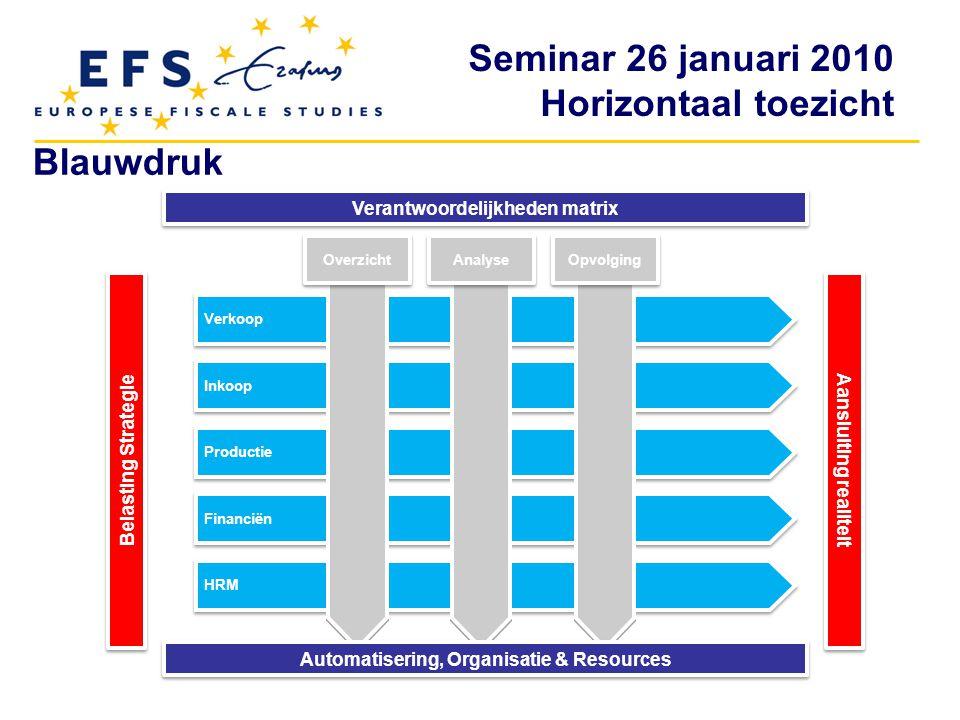 Seminar 26 januari 2010 Horizontaal toezicht Blauwdruk Verkoop Inkoop Productie Financiën HRM Overzicht Analyse Opvolging Belasting Strategie Automati