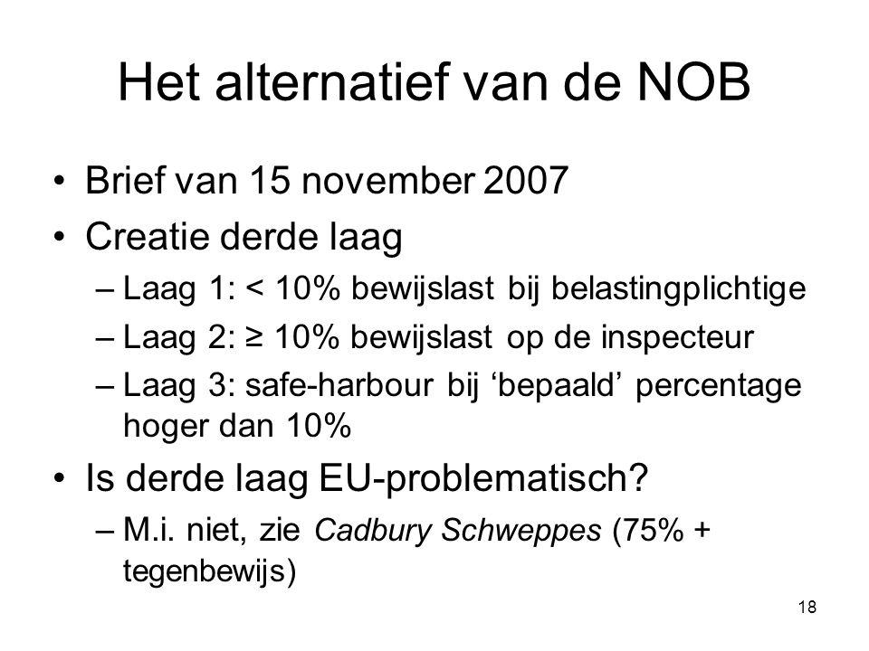 18 Het alternatief van de NOB Brief van 15 november 2007 Creatie derde laag –Laag 1: < 10% bewijslast bij belastingplichtige –Laag 2: ≥ 10% bewijslast op de inspecteur –Laag 3: safe-harbour bij 'bepaald' percentage hoger dan 10% Is derde laag EU-problematisch.