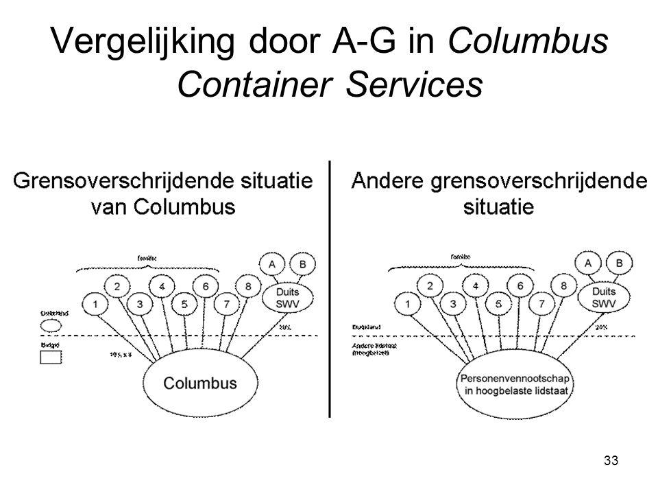 33 Vergelijking door A-G in Columbus Container Services