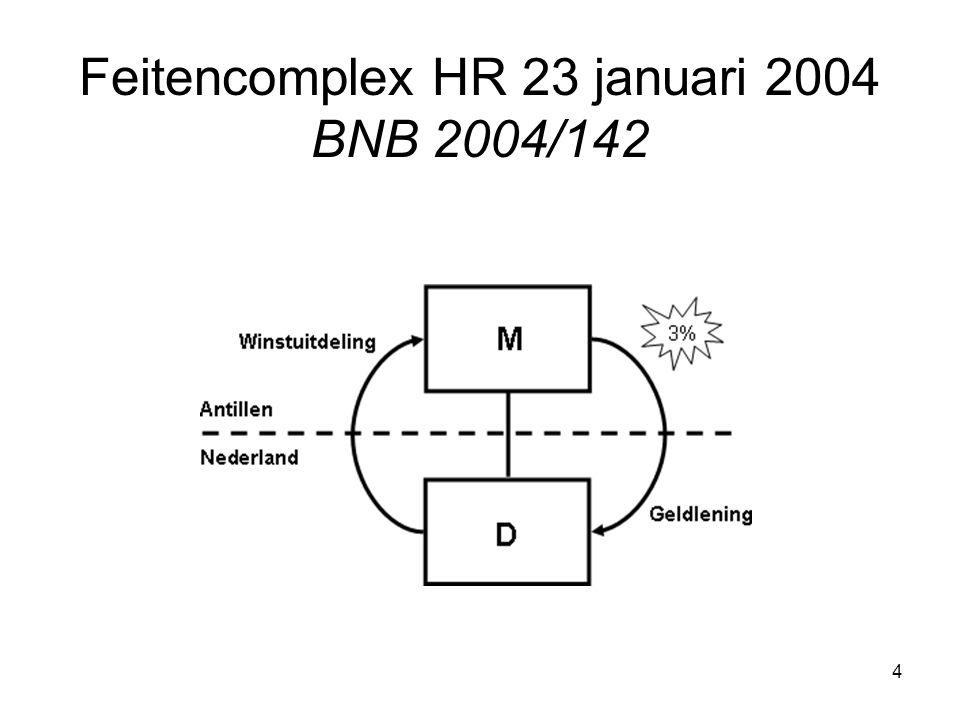 5 Feitencomplex HR 16 november 2007 (Autoleaseconcern)