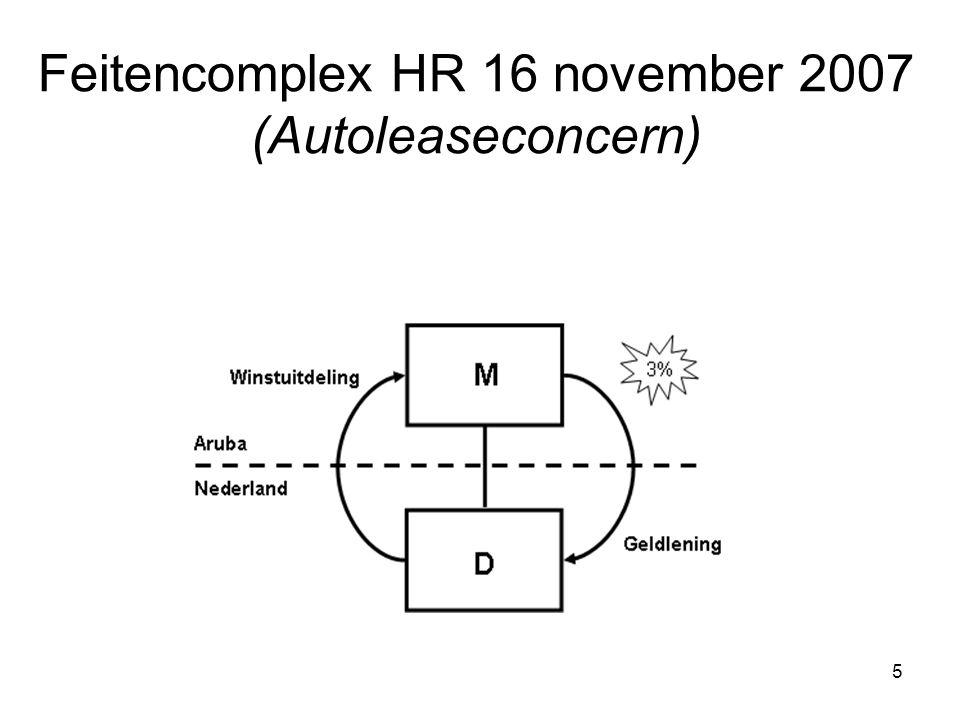 6 Feitencomplex Conclusie A-G Wattel 6 september 2007 (Lijfrente)