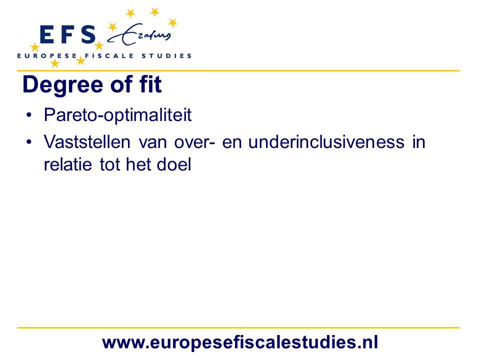www.europesefiscalestudies.nl Degree of fit Pareto-optimaliteit Vaststellen van over- en underinclusiveness in relatie tot het doel