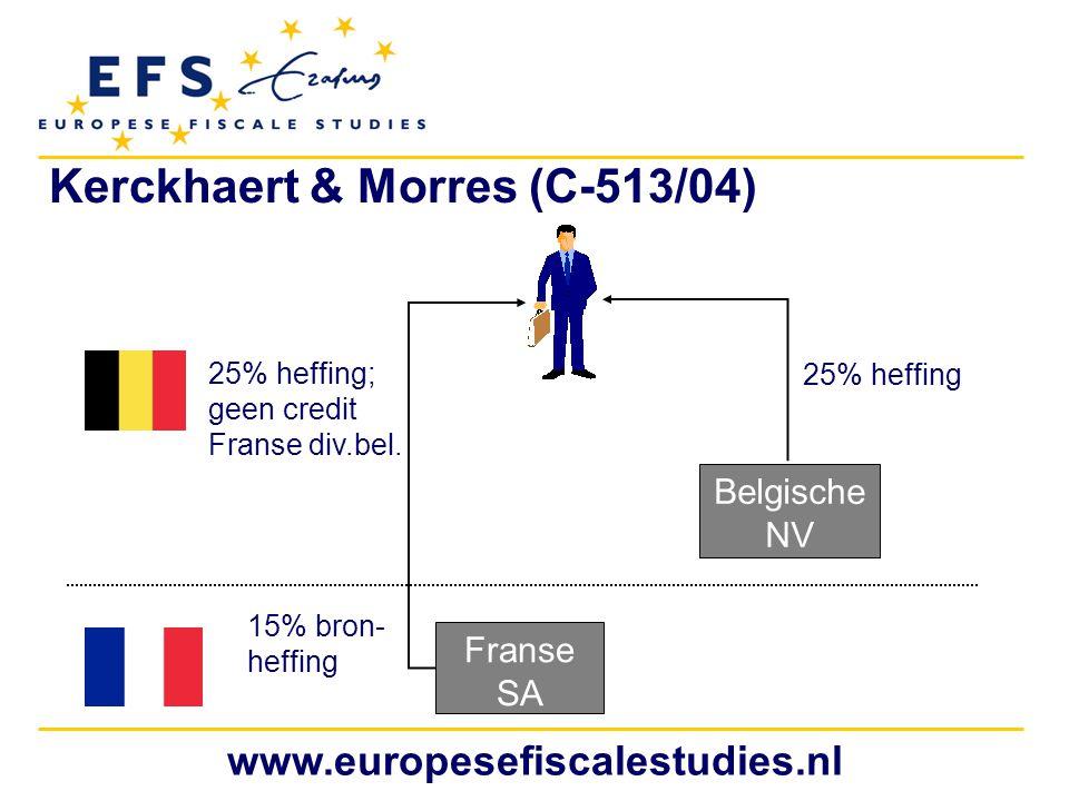 www.europesefiscalestudies.nl Belgische NV Franse SA 25% heffing 25% heffing; geen credit Franse div.bel. 15% bron- heffing Kerckhaert & Morres (C-513