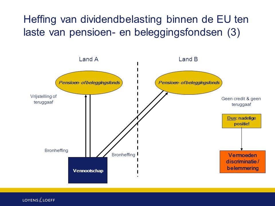Heffing van dividendbelasting binnen de EU ten laste van pensioen- en beleggingsfondsen (3) Pensioen- of beleggingsfonds Vrijstelling of teruggaaf Gee