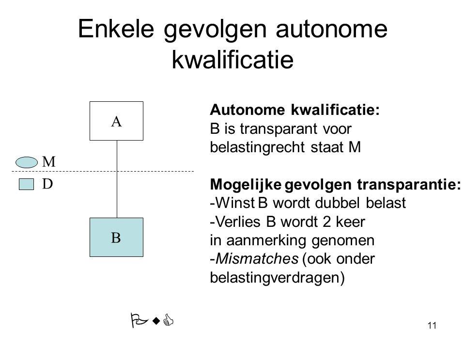 11 Enkele gevolgen autonome kwalificatie A B M D Autonome kwalificatie: B is transparant voor belastingrecht staat M Mogelijke gevolgen transparantie: