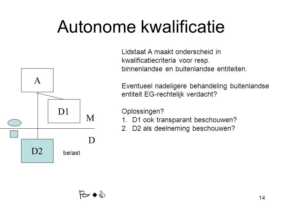 14 Autonome kwalificatie A D2 M D D1 Lidstaat A maakt onderscheid in kwalificatiecriteria voor resp.