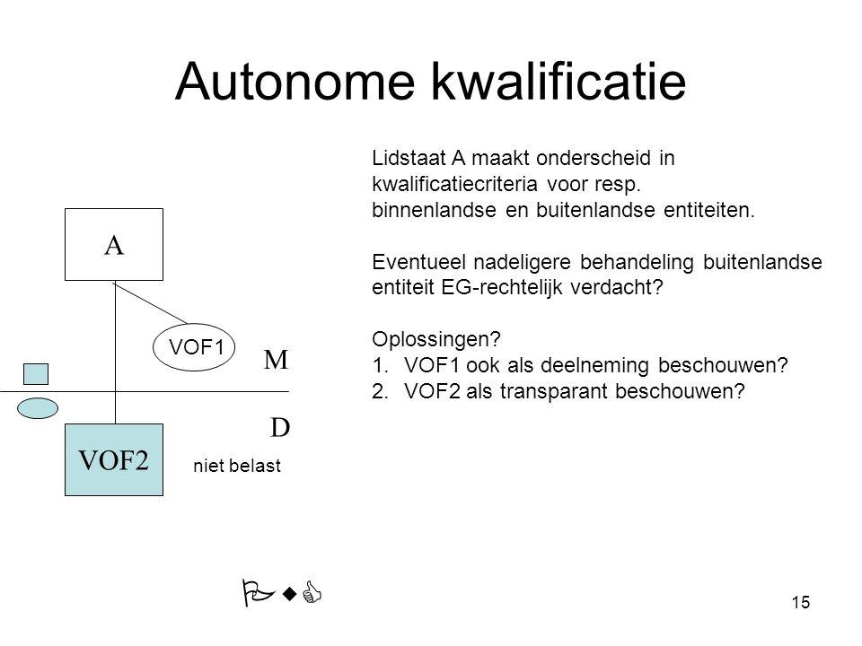 15 Autonome kwalificatie A VOF2 M D Lidstaat A maakt onderscheid in kwalificatiecriteria voor resp.