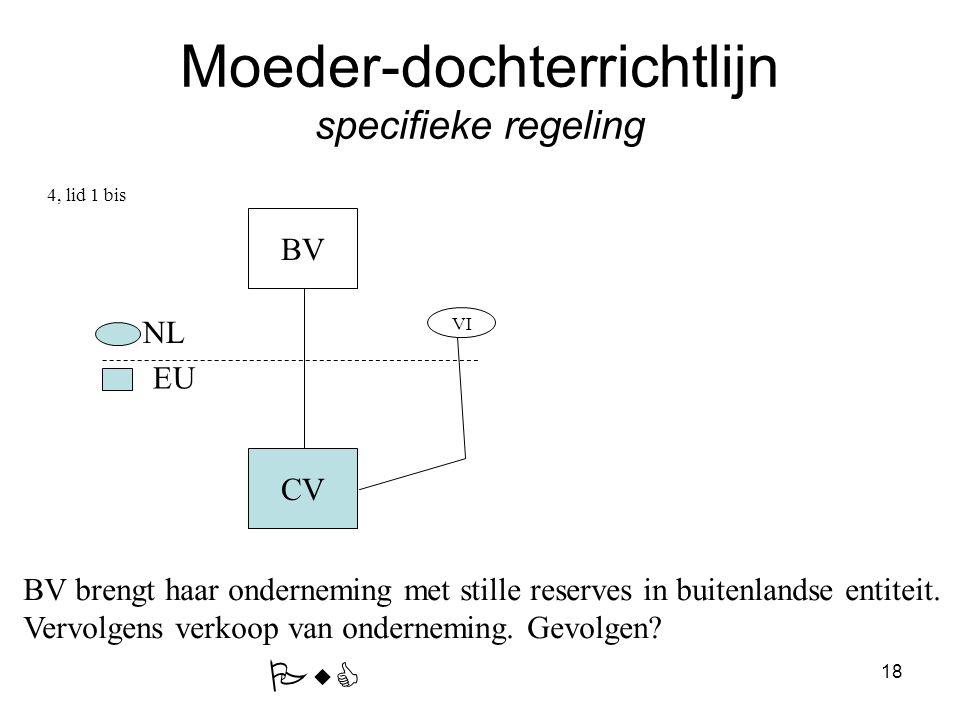 18 Moeder-dochterrichtlijn specifieke regeling BV CV 4, lid 1 bis NL EU VI BV brengt haar onderneming met stille reserves in buitenlandse entiteit. Ve