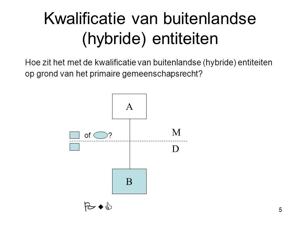 5 Kwalificatie van buitenlandse (hybride) entiteiten Hoe zit het met de kwalificatie van buitenlandse (hybride) entiteiten op grond van het primaire g