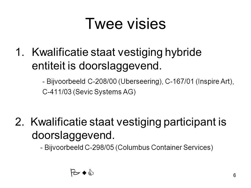 6 Twee visies 1.Kwalificatie staat vestiging hybride entiteit is doorslaggevend. - Bijvoorbeeld C-208/00 (Uberseering), C-167/01 (Inspire Art), C-411/