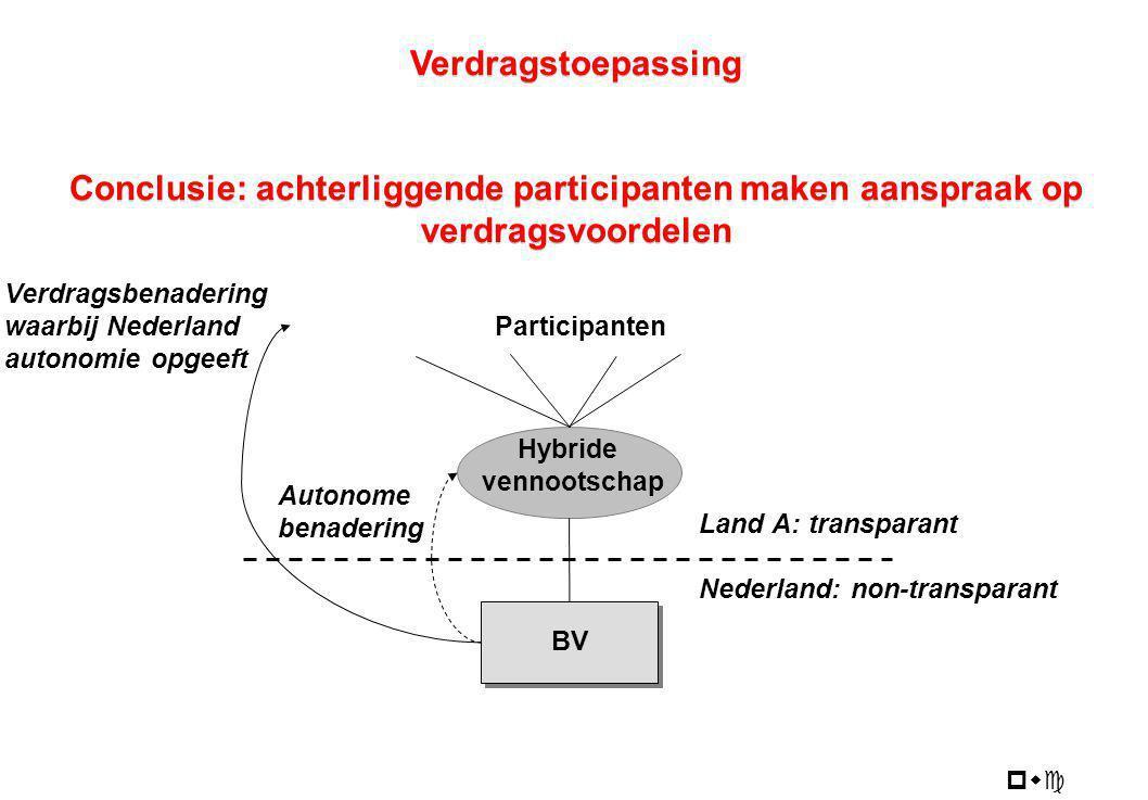 pwc BV Land A: transparant Nederland: non-transparant Participanten Verdragstoepassing Conclusie: achterliggende participanten maken aanspraak op verd
