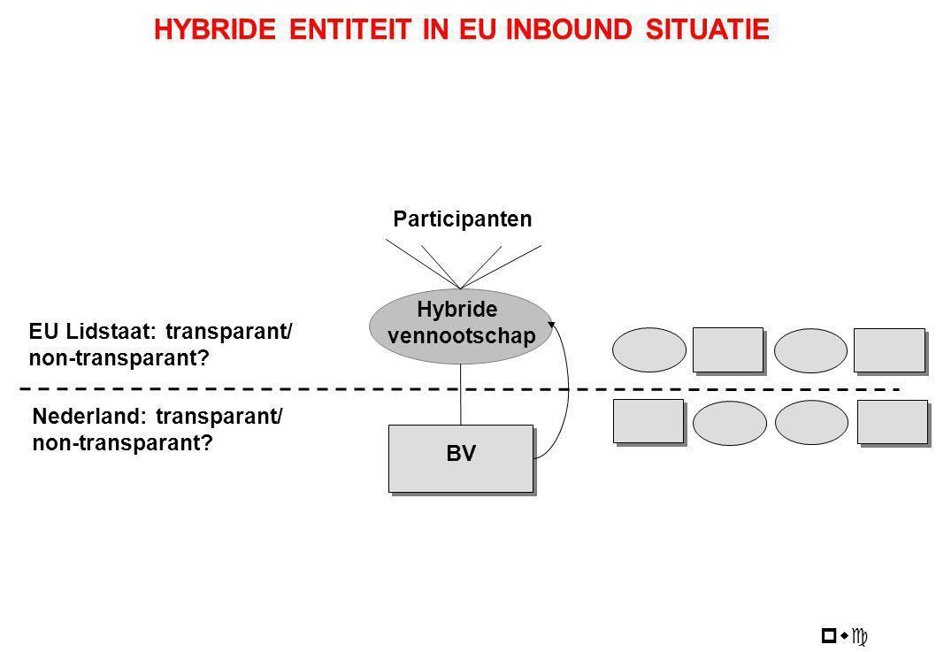 pwc BV Hybride vennootschap Participanten EU Lidstaat: transparant/ non-transparant? Nederland: transparant/ non-transparant? HYBRIDE ENTITEIT IN EU I