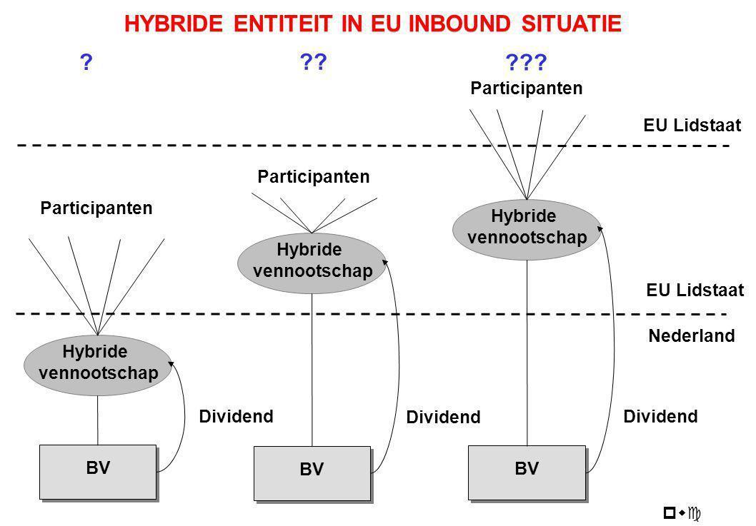 pwc HYBRIDE ENTITEIT IN EU INBOUND SITUATIE EU Lidstaat Nederland EU Lidstaat BV Hybride vennootschap Participanten Dividend BV Hybride vennootschap P