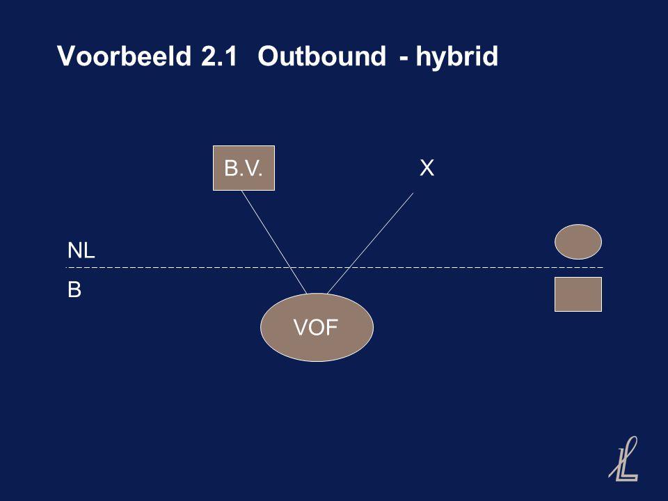 Voorbeeld 2.1Outbound - hybrid VOF X NL B B.V.
